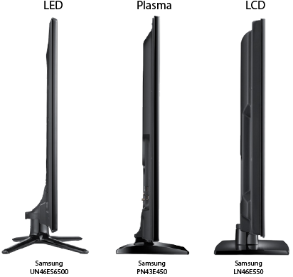 Thickness of LCD, lED and Plasma compared