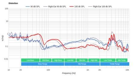 Corsair HS70 Wireless Review - RTINGS com
