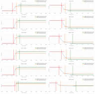 Dell U2718Q Response Time Chart
