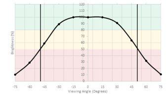 ViewSonic VX2758-2KP-MHD Horizontal Brightness Picture