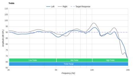 Plantronics BackBeat Pro 2 Wireless 2016 Review - RTINGS com