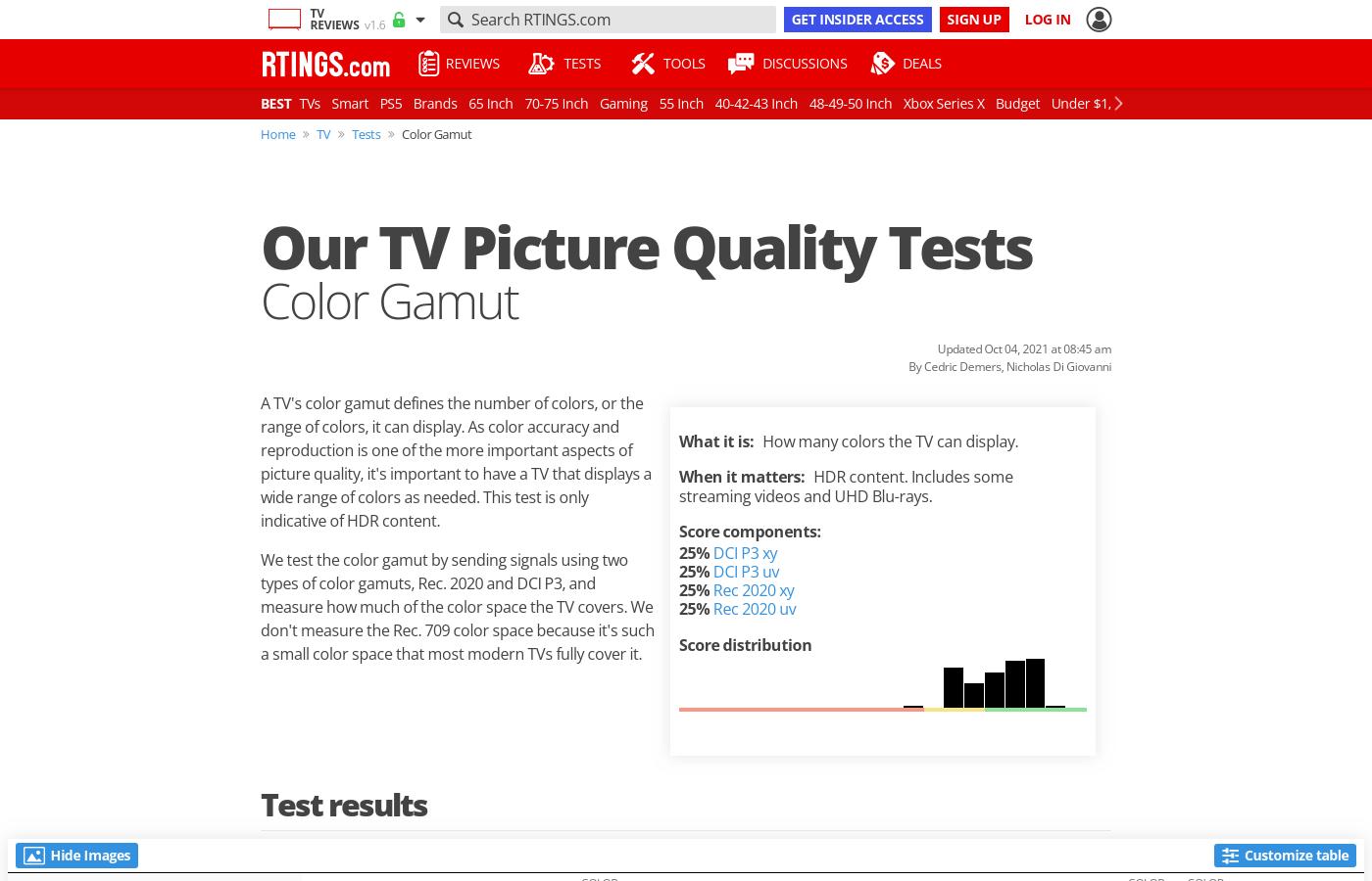 Wide Color Gamut Coverage of TVs: Rec 709, DCI-P3, Rec 2020