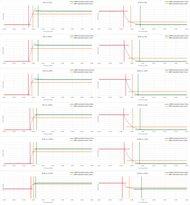ASUS ROG Swift PG279Q Response Time Chart