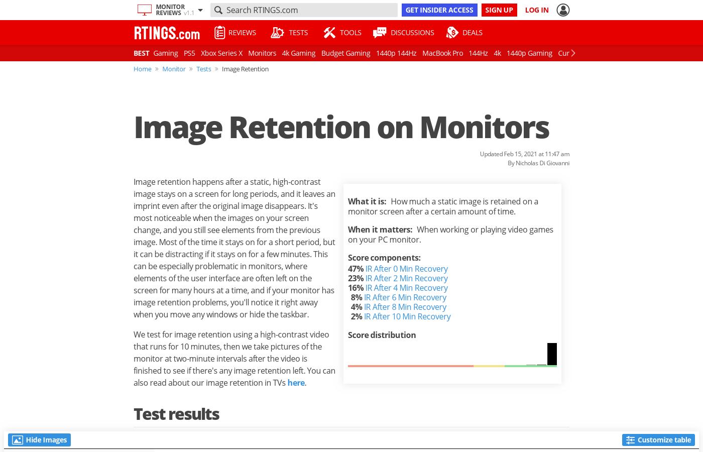 Image Retention on Monitors