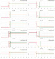 LG 27GL850-B Response Time Chart