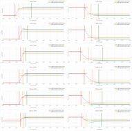 Acer Nitro VG271 Response Time Chart