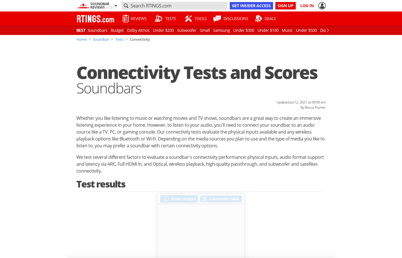 Connectivity Tests and Scores: Soundbars