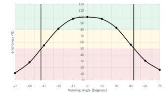 LG 27GL83A-B Horizontal Brightness Picture