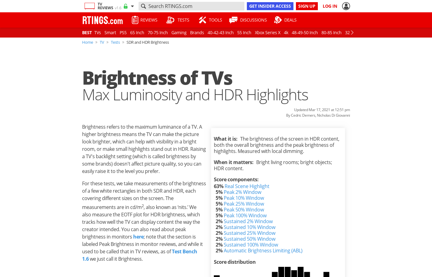 Peak Brightness of TVs: Max luminosity and HDR highlights