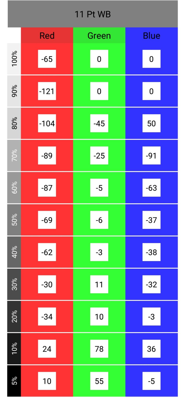 TCL S Series/S405 4k 2018 Calibration Settings - RTINGS com