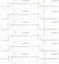 Acer Predator XB273K Response Time Chart