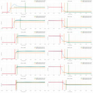 Philips Momentum 436M6VBPAB Response Time Chart