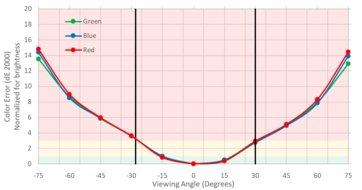 Philips Momentum 436M6VBPAB Horizontal Color Shift Picture