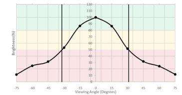 Philips Momentum 436M6VBPAB Vertical Brightness Picture