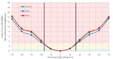 Philips Momentum 436M6VBPAB Vertical Color Shift Picture