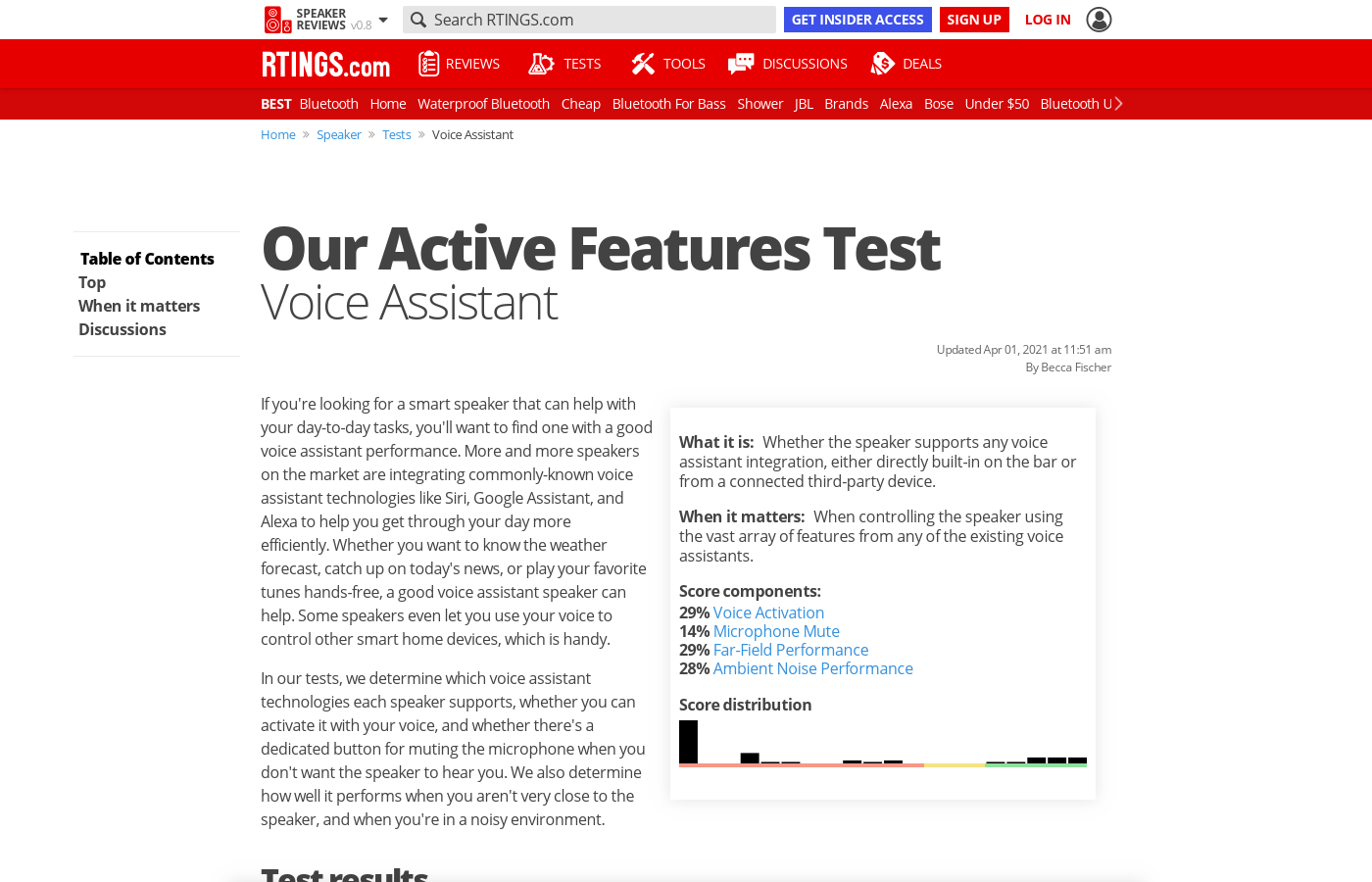 Our Active Features Test: Voice Assistant