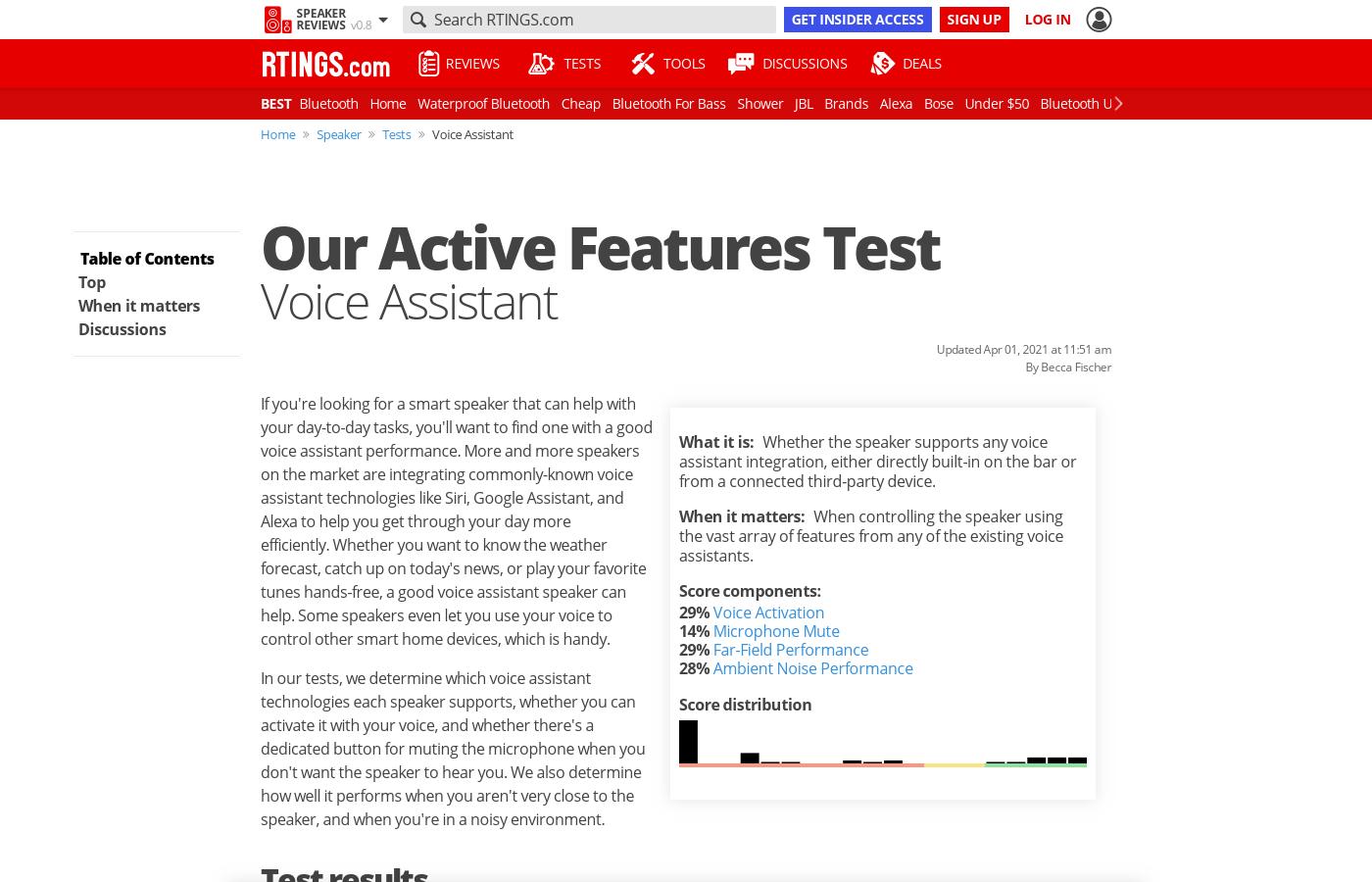 Our Active Features Test: Voice Assistant