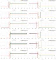 Acer Nitro XV273X Response Time Chart