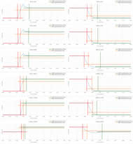 Acer Predator X27 Response Time Chart