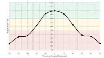 Acer Predator X27 Vertical Brightness Picture
