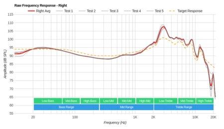 AKG N700NC Wireless Raw FR R