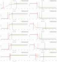 LG 32GK650F-B Response Time Chart