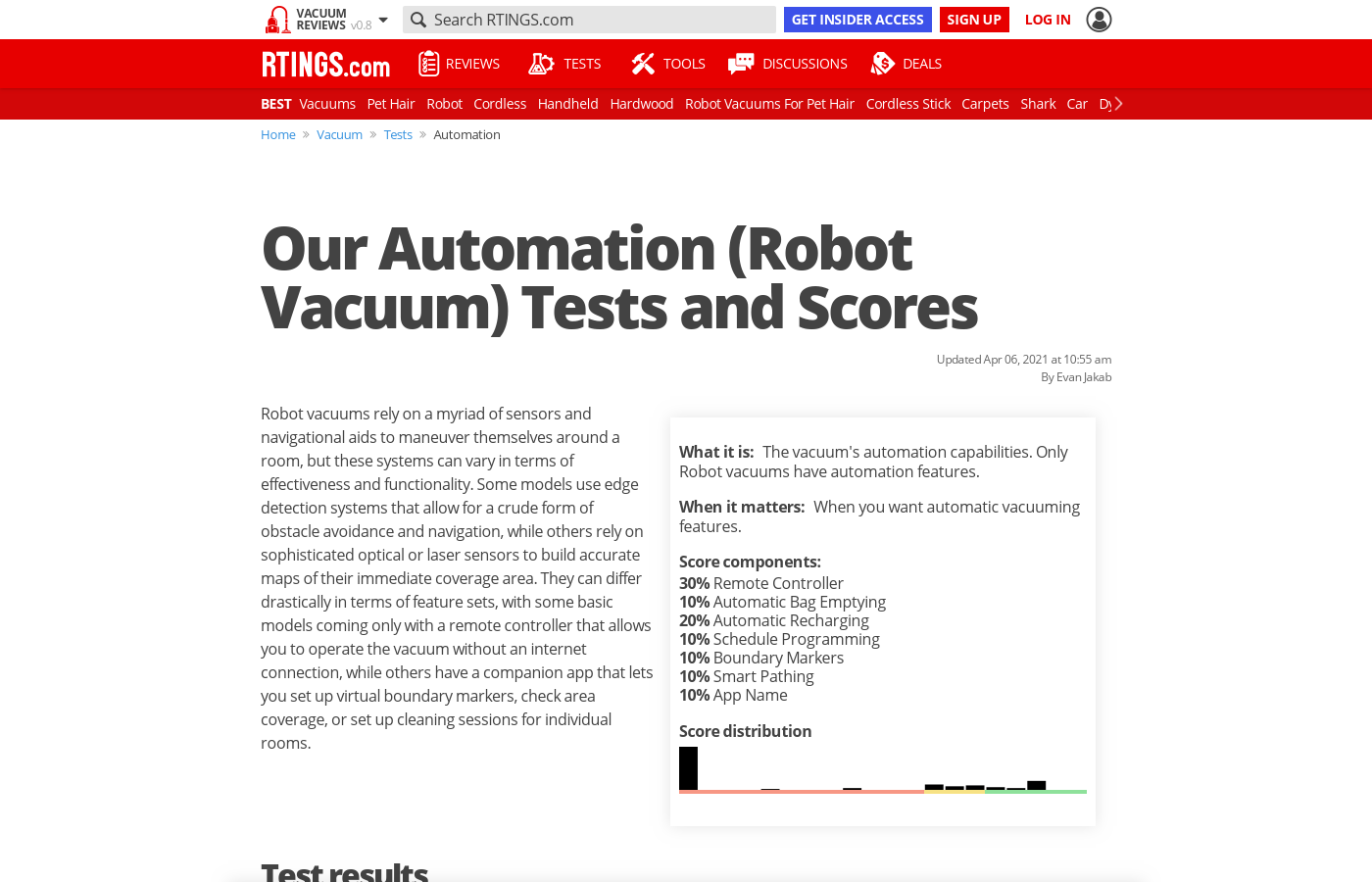 Our Automation (Robot Vacuum) Tests and Scores
