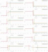 LG 24GL600F Response Time Chart