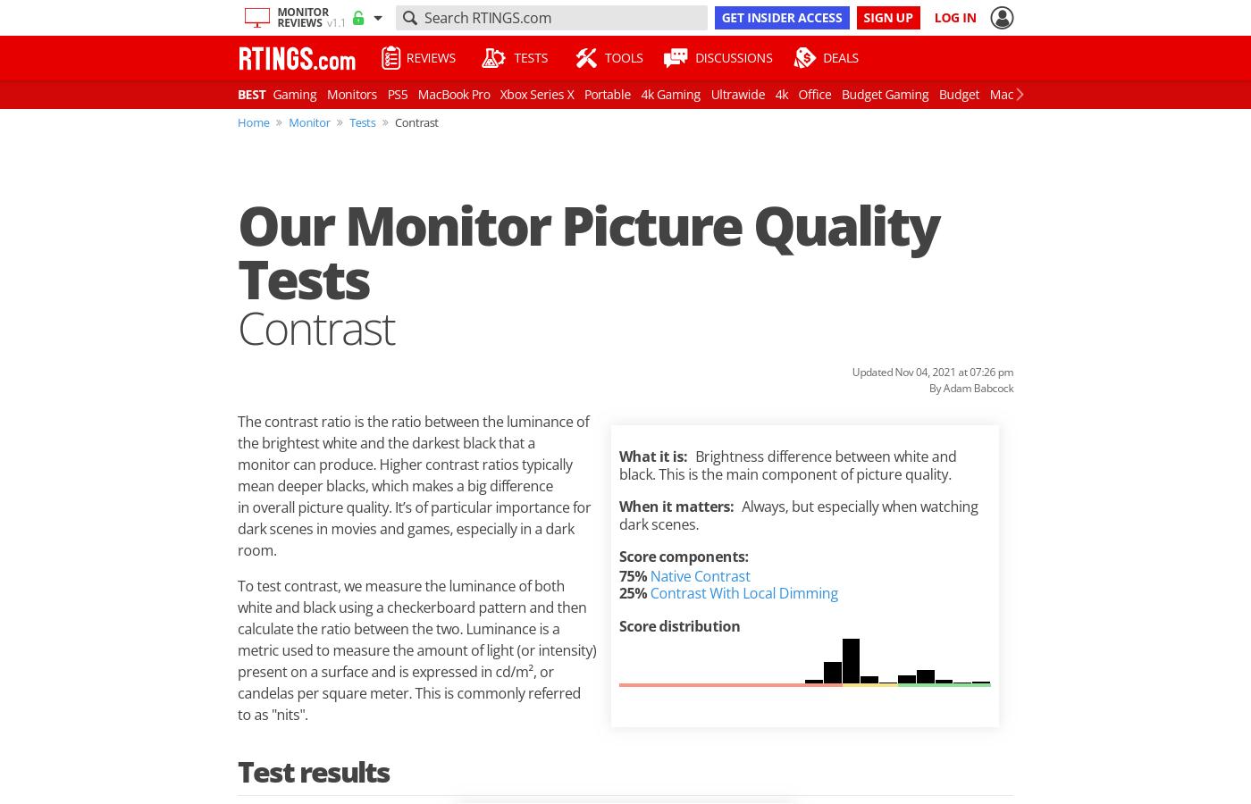 Contrast Ratio of Monitors