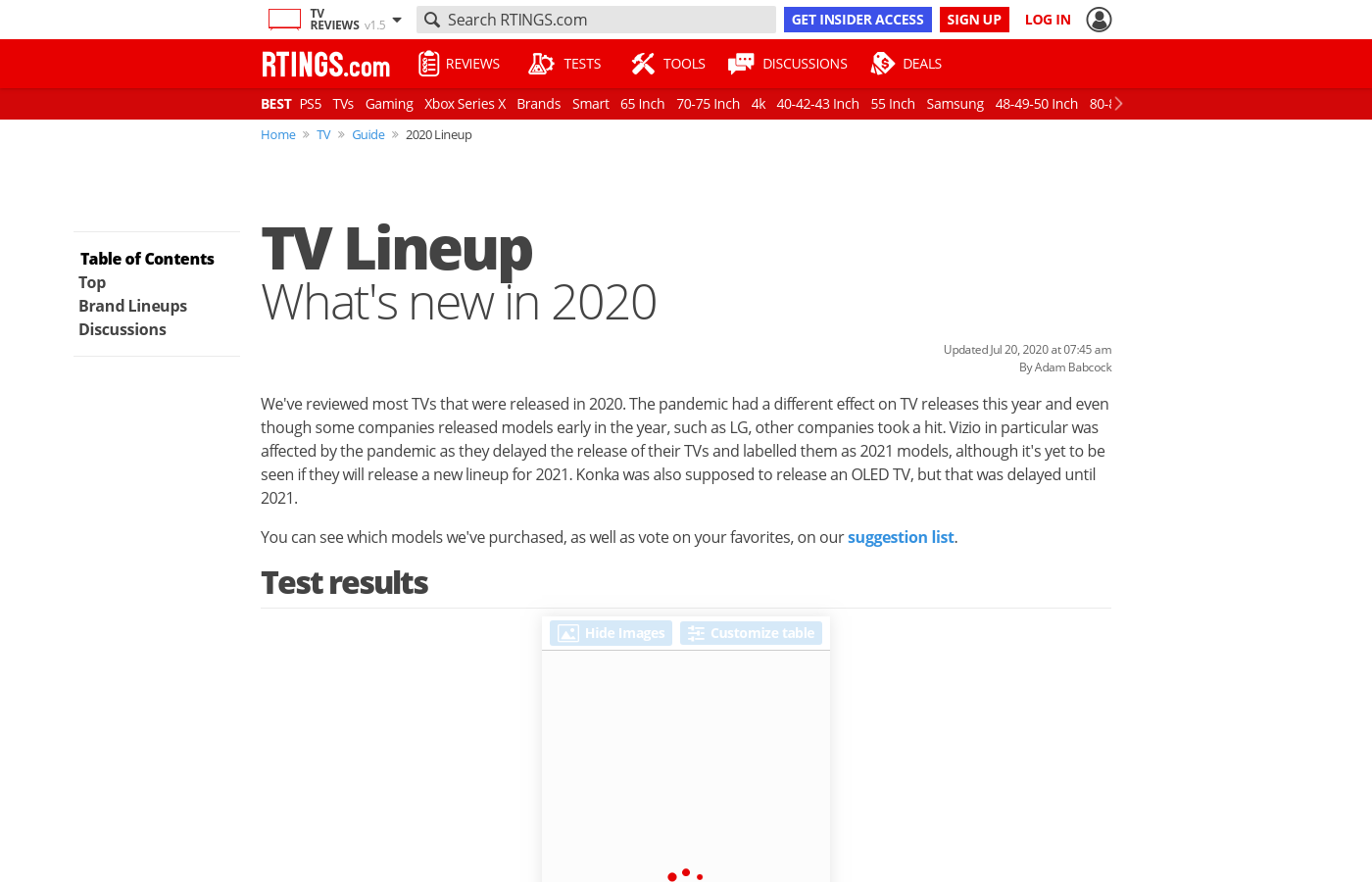 TV Lineup: What's new in 2020
