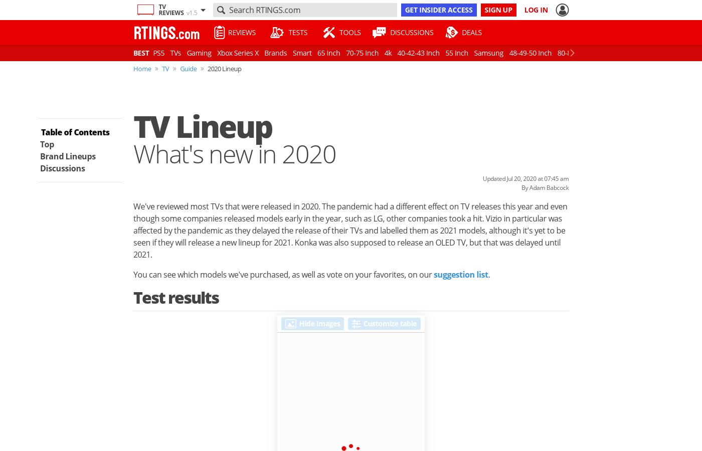 2020 Lineup
