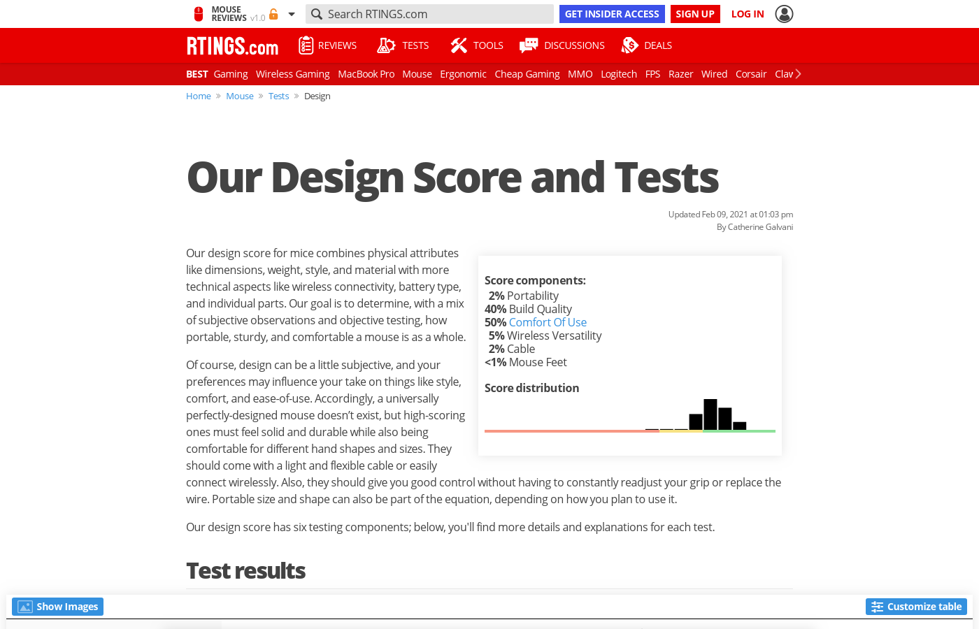 Our Design Score and Tests