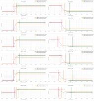 LG 34GK950F-B Response Time Chart