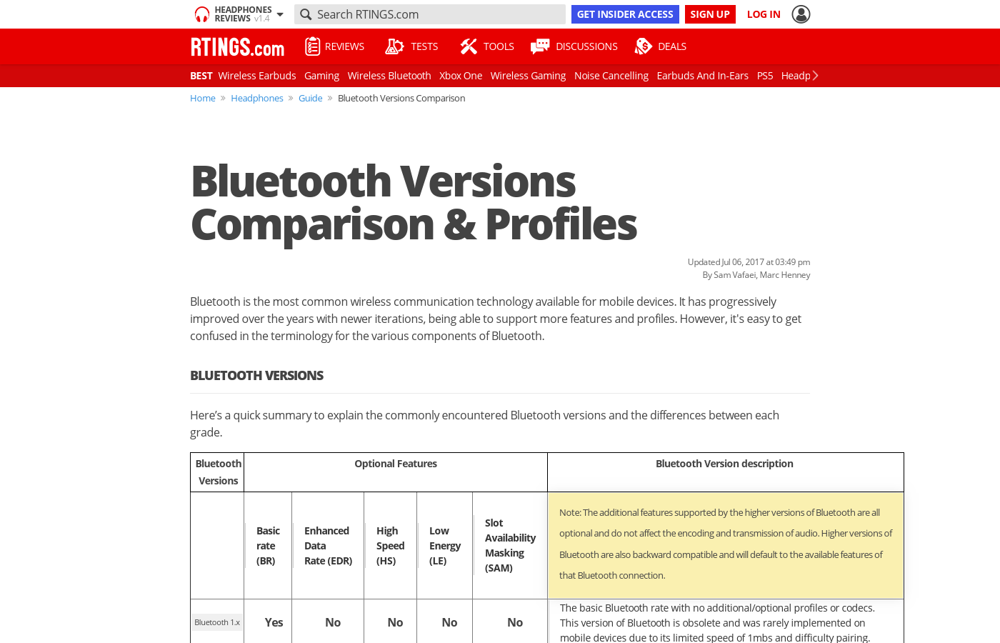 Bluetooth Versions Comparison Profiles Rtings Com