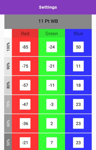TCL 6 Series/R625 2019 Calibration Settings 54