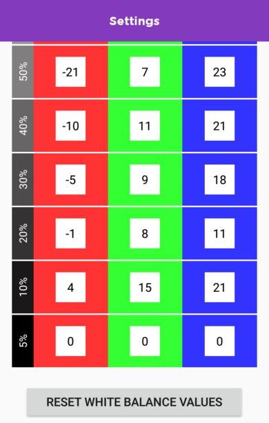 TCL 6 Series/R625 2019 Calibration Settings 55