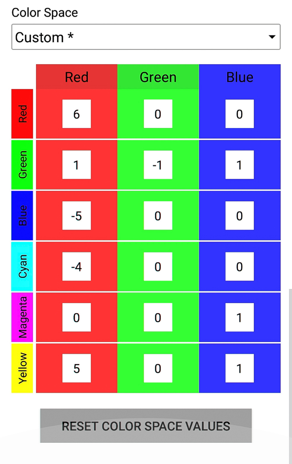 TCL 5 Series/S517 2018 Calibration Settings - RTINGS com