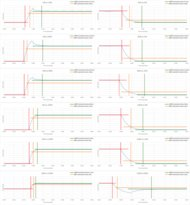 LG 27GL650F-B Response Time Chart