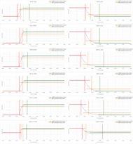 Pixio PX7 Prime Response Time Chart