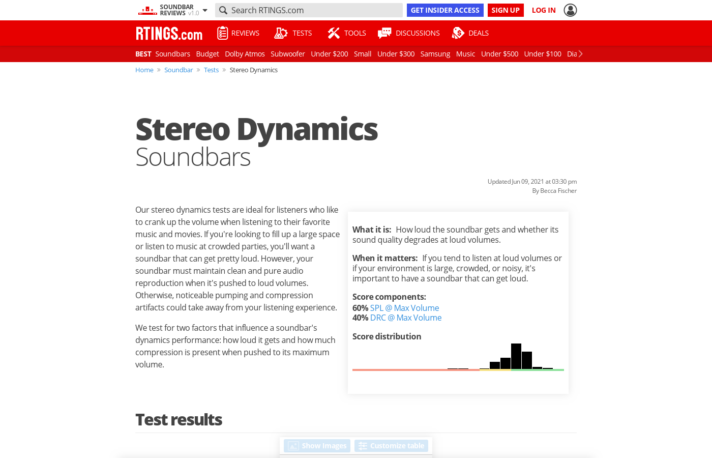Test Article: Stereo Dynamics