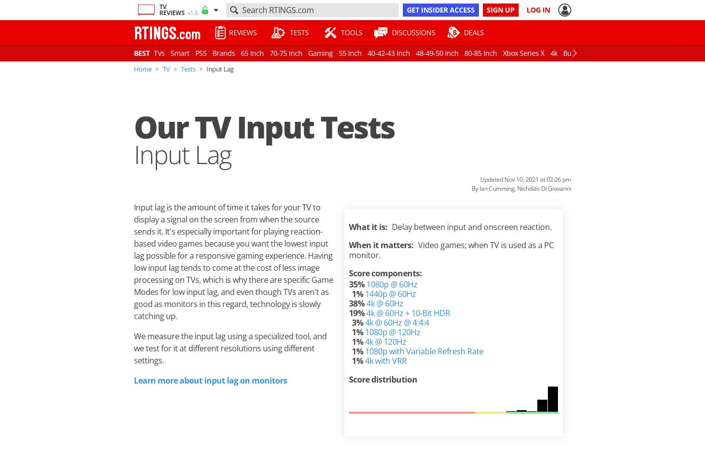 Input Lag of TVs - RTINGS com