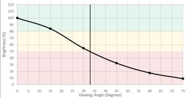 Hisense H9E Plus Brightness Picture