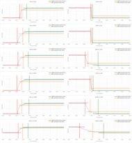 BenQ Zowie XL2411P Response Time Chart