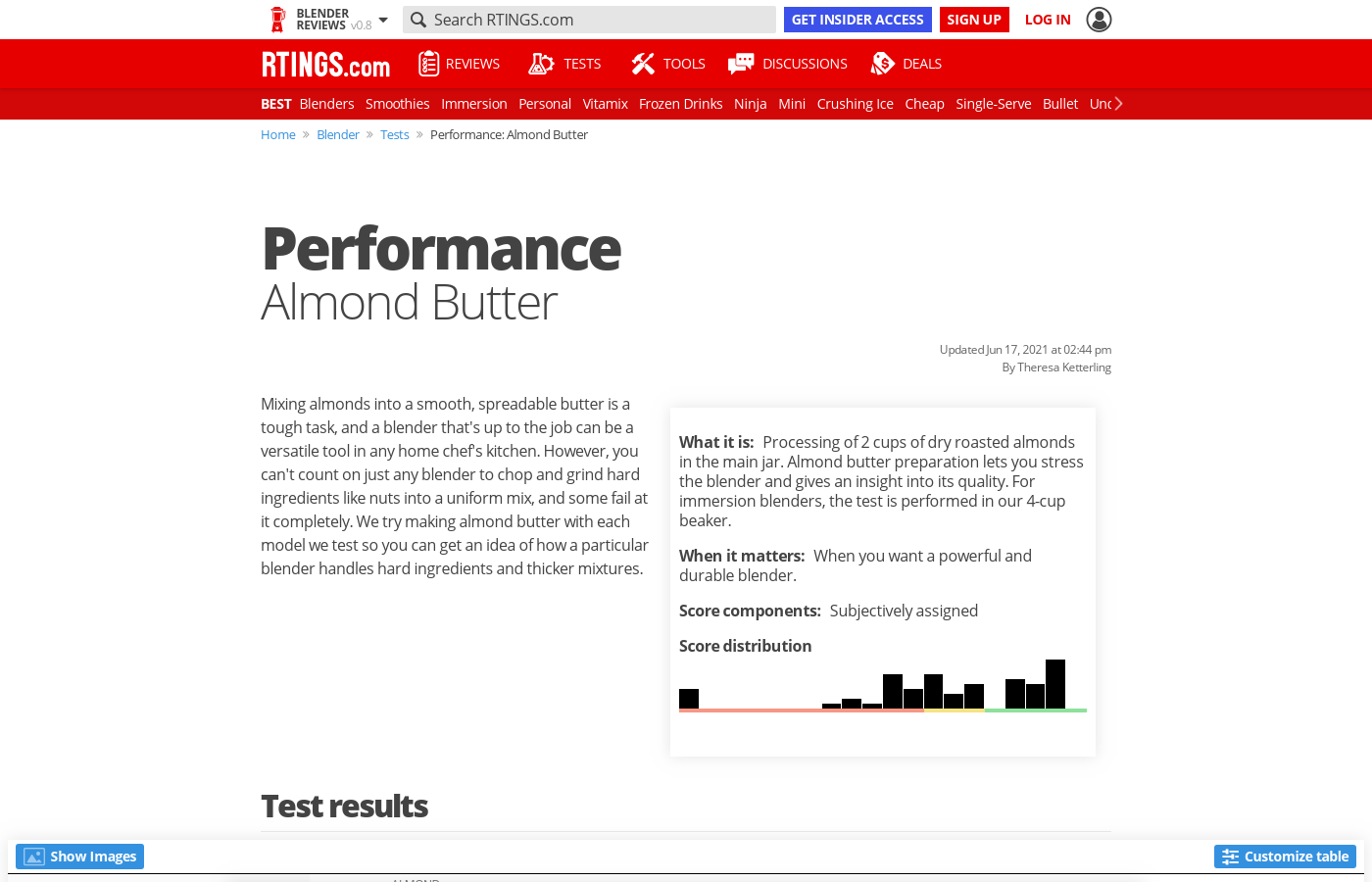 Test Article: Performance: Almond Butter