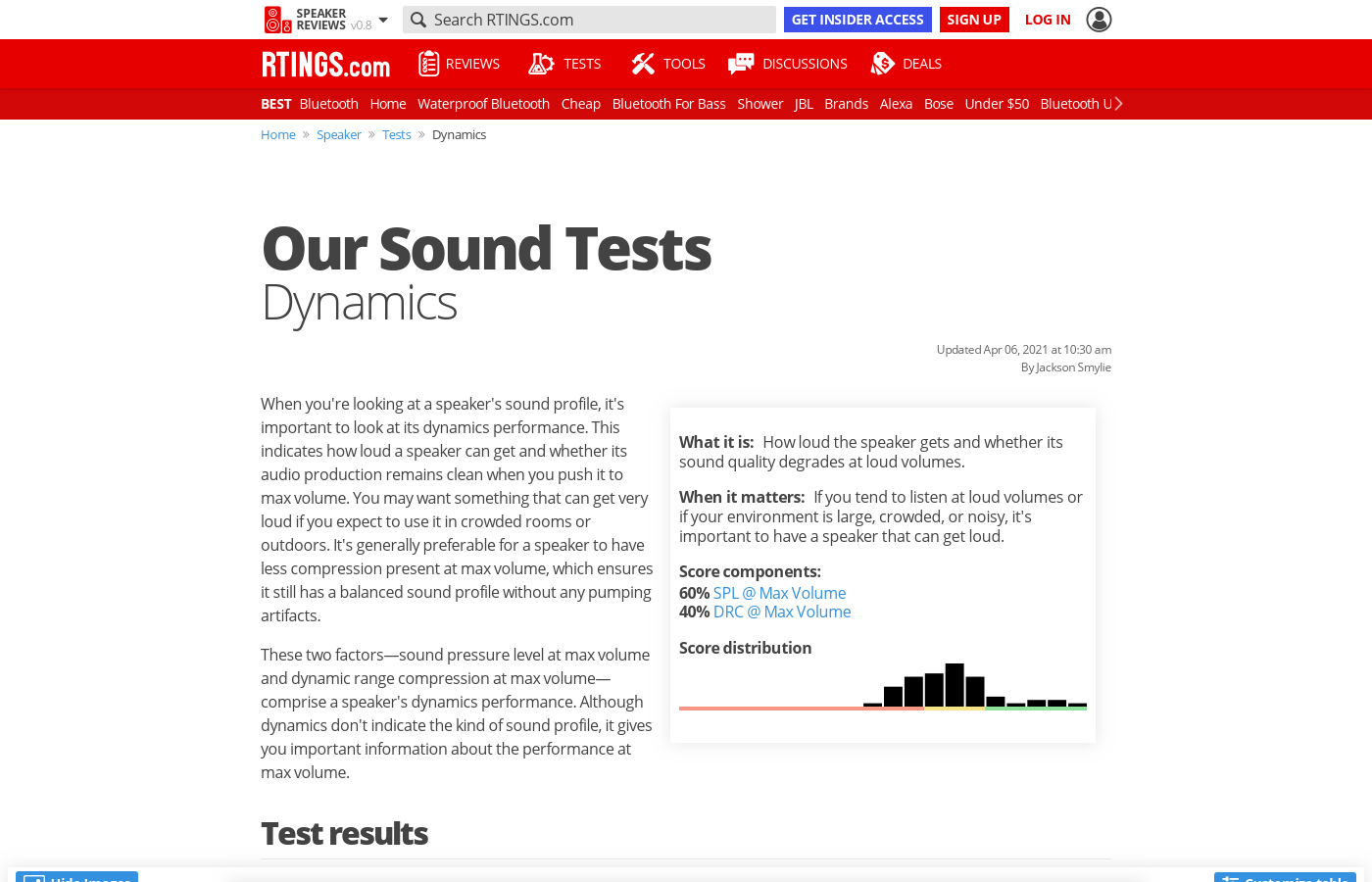 Test Article: Dynamics