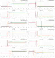 Acer Predator XB271HU Response Time Chart