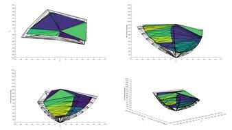 MSI Optix MAG273R 2020 Color Volume ITP Picture