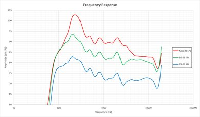 LG UH6550 Frequency Response Picture