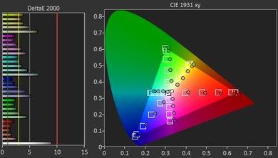 TCL C807 Pre Color Picture