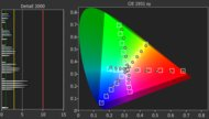 Sony A8G OLED Color Gamut DCI-P3 Picture